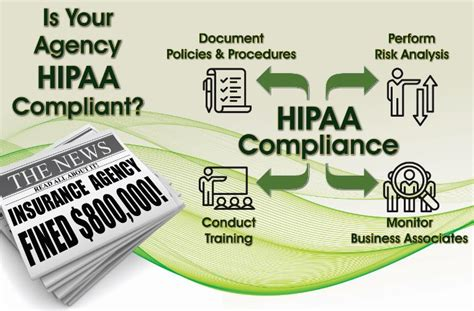 Compliance Consultant Compliance Work Hipaa Compliance Consulting Hipaa Compliance