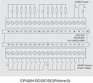 Plc Cpu224 Dc    Dc    Dc  U00b7 Secpautomation