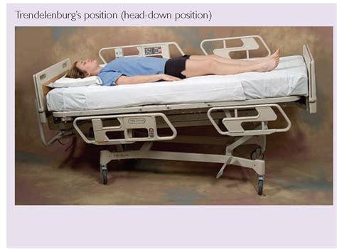 Body Mechanics And Positioning Client Care Nursing Part 1