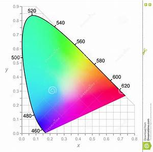 Chromaticity Diagram Clipart
