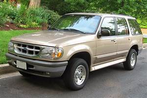 1995 Ford Explorer Owners Manual Pdf