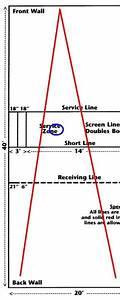 Racquetball Court Diagram