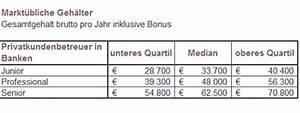 Gehalt Berechnen 2015 : was privatkundenbetreuer in banken verdienen gehalt konkret karriere ~ Themetempest.com Abrechnung