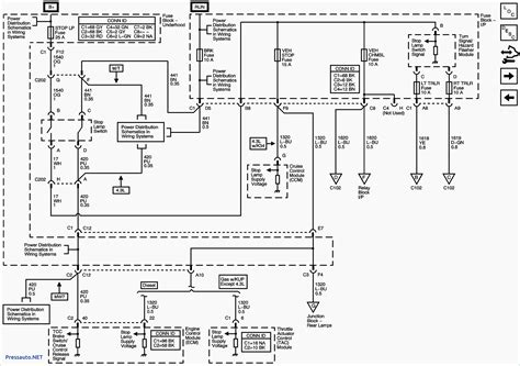 Fuse Box Chevrolet Wiring Diagram Database