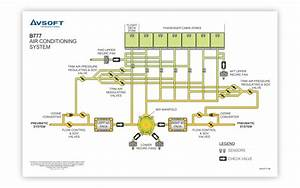 Boeing B777 System Diagrams