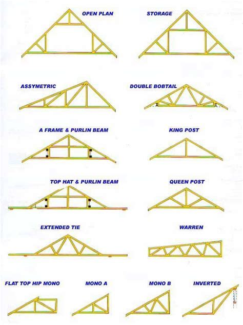 roof trusses roof trusses wood truss   plan