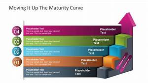4 Steps Maturity Diagram Ladder