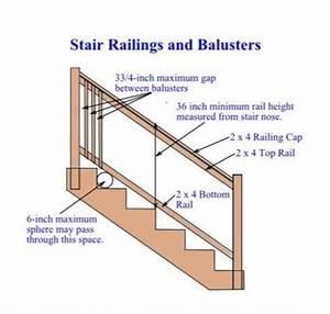 25+ best ideas about Deck Stair Railing on Pinterest