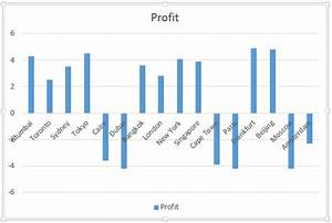 Crossed Axes For Charts In Powerpoint 2013 For Windows