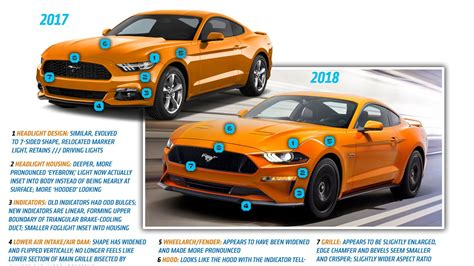 2018 Mustang Changes by Here S Everything That S Changed On The 2018 Ford Mustang