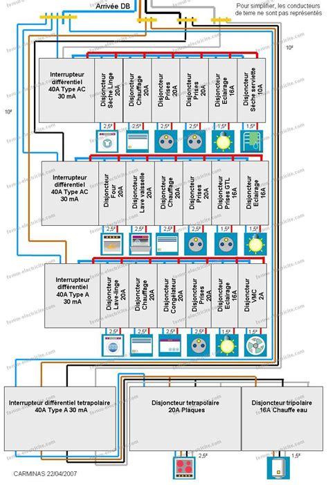 cablage cuisine questions électricité mise au normes tableau électrique
