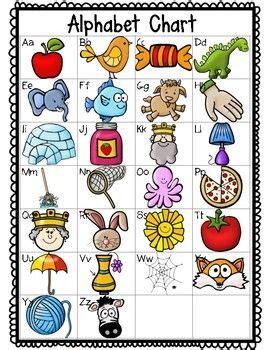 alphabet charts alphabet charts alphabet digraphs chart