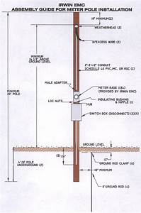 Sz 9904  Meter Base Wiring To Breaker Box Download Diagram