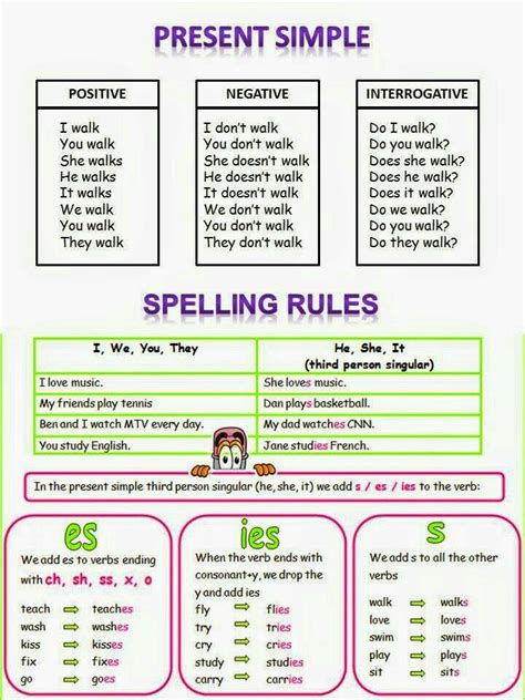 Present Simple Tense And Spelling Rules  English Learn Site