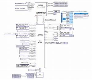 The Asrock Z390 Phantom Gaming 7 Motherboard Review