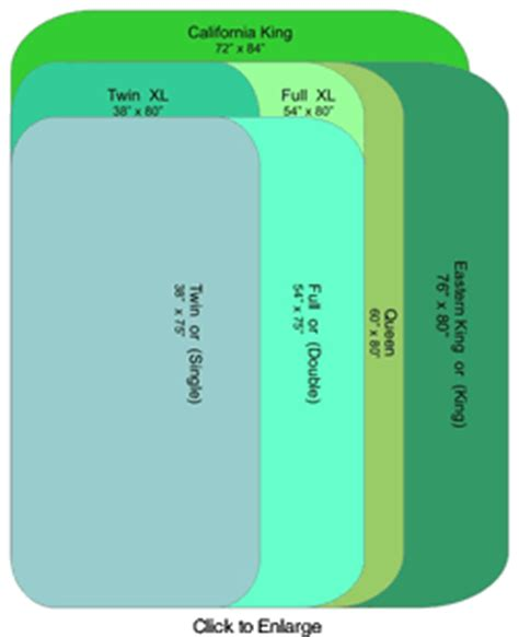 mattress size comparison pin mattress sizes on