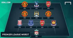 Premier League Worst XI - Goal.com