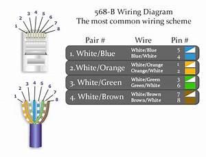 Tia 568 Wiring Diagram