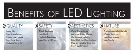 led advantages led benefits led features comparison