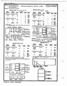 Philco Radio  U0026 Television Corp  71