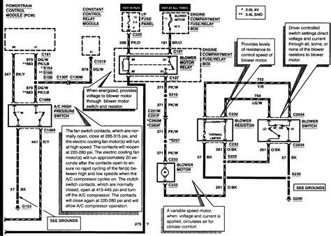 wiring diagram for 2013 taurus sho wiring source