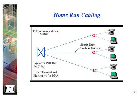 home run wiring diagram diagram jeffdoedesign