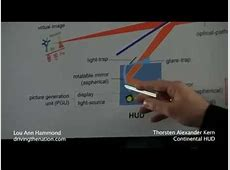 How does headsupdisplay HUD work? #Continental