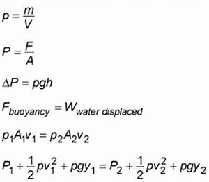 Physics Equations and Formulas - dummies