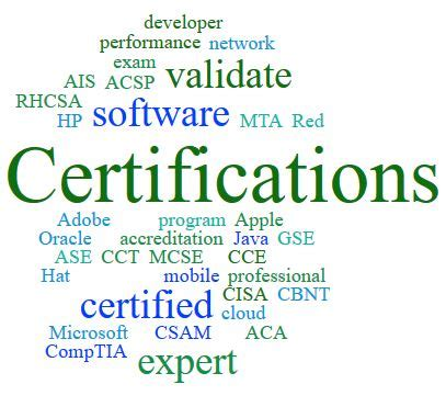 marketing certifications list list of computer certifications webopedia reference