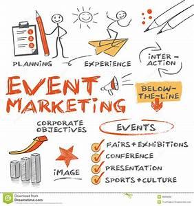 Eventmarketing-Konzept stockfoto. Bild von leistung ...