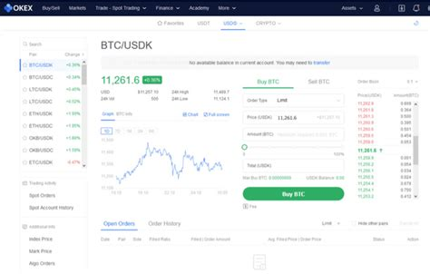 Founded in 2013, coinjar exchange is a centralized platform. Best Crypto Exchange 2021 | List of Top Cryptocurrency ...