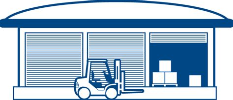 warehousing  distribution solutions  supply chains