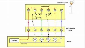 4 Wire Furnace Thermostat Wiring Diagram Three Wire