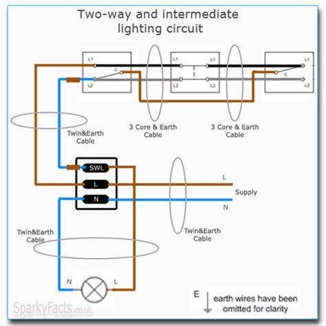 two way and intermediate lighting circuit wiring am2 sparkyfacts co uk