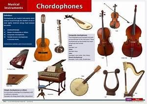 Chordophones. In the Hornbostel-Sachs classification ...