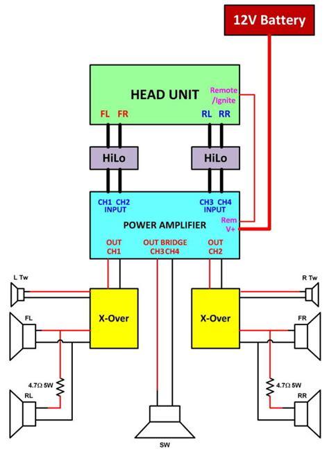 fani saputra xii tav cara memasang power lifier pada mobil
