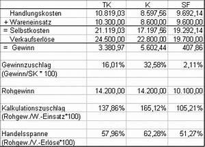 Umsatzerlöse Berechnen : kalkulation im handel skript ~ Themetempest.com Abrechnung