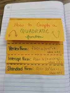 Graph Quadratic Function Foldable
