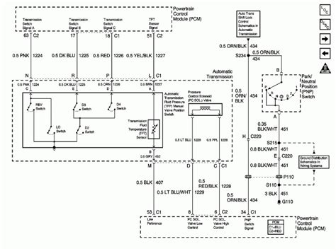1957 Chevy Neutral Safety Switch Wiring Diagram by Gm Neutral Safety Switch Wiring Diagram Wiring Forums
