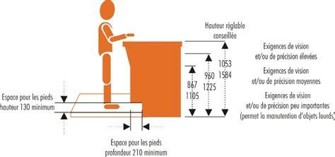 hauteur de bureau de travail salle de bain norme handicape 14 archives hauteur plan