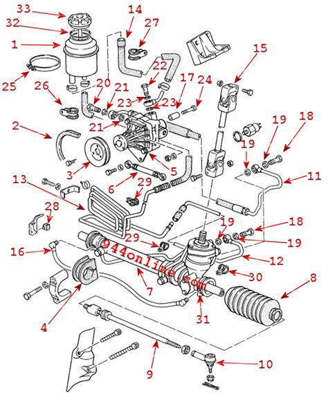 electric power steering 1994 porsche 968 spare parts catalogs 944online your place for porsche 944 parts and 944 tools