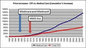 Would a single-payer health care scheme bring down costs ...