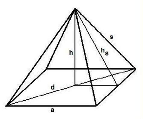 wwwmichael buhlmannde mathematik quadratische pyramide