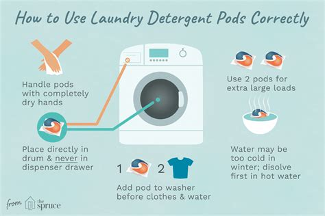 what should i put in my water for my christmas tree how to use laundry detergent pods correctly