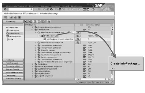 asap full form in sap data extraction from finance special ledger using sap bw
