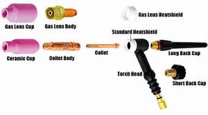 Weldcraft Tig Torches  U0026 Parts  Choose From Air