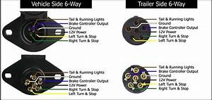 Jeep Trailer Plug Wiring Diagram : 6 pin trailer plug wiring diagram wiring diagram and ~ A.2002-acura-tl-radio.info Haus und Dekorationen