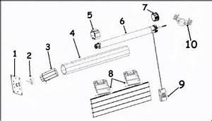 Volet Roulant Pieces Détachées : piece detachee volet roulant menuiserie ~ Dode.kayakingforconservation.com Idées de Décoration