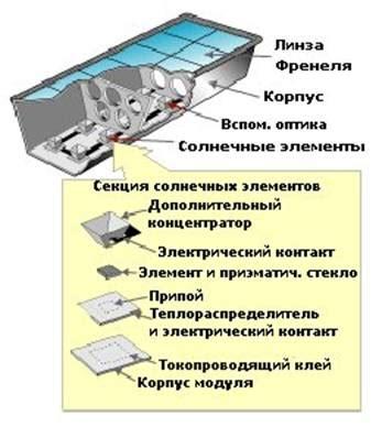 Как делают солнечные элементы 17 фото + 2 видео