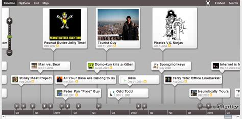 Internet Meme Timeline - the internet memes timeline from internet oracle to chemistry cat geekpr0n